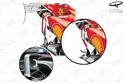 Comparaison des déflecteurs de la Ferrari F138 et de la Sauber C32
