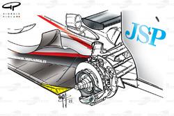 Développement du fond plat de la Minardi PS03, à Monaco