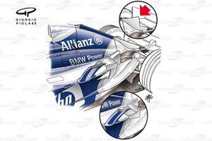 Williams FW25 2003 engine cover aero updates
