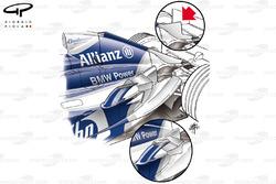 Кожух двигателя Williams FW25 с обновленной аэродинамикой