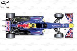 Vue de dessus de la Red Bull RB9