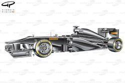 Fantasy Pirelli test car