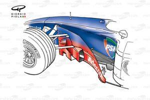Prost AP04 2001, sviluppo del bargeboard in Francia
