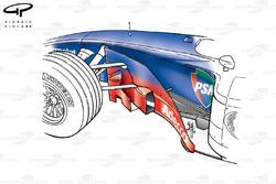 Дефлектор Prost AP04. Модификация Гран При Франции