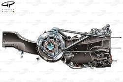 Comparaison des volants de la Ferrari 150° Italia