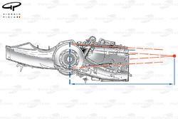 Géométrie de la suspension arrière de la Brawn BGP001