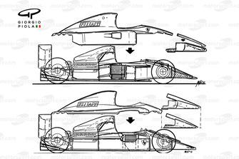 Ferrari F1-91 (642/2) 1991 comparación con el 643 (arriba)