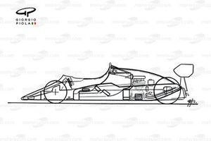 Schéma de la McLaren MP4-1E