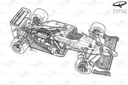 Vue d'ensemble de la Benetton B186