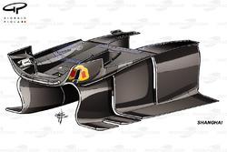 Red Bull RB13 Shanghai turning vanes detail