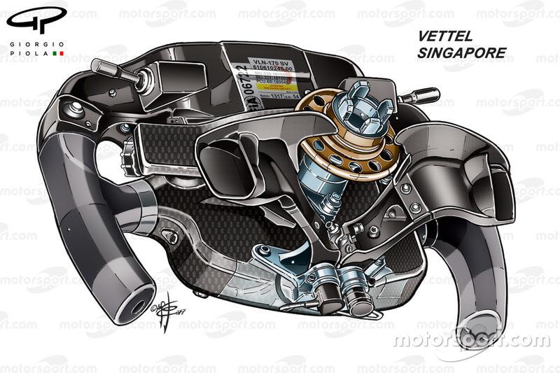 Ferrari SF70H, Sebastian Vettel'in direksiyonunun arkası