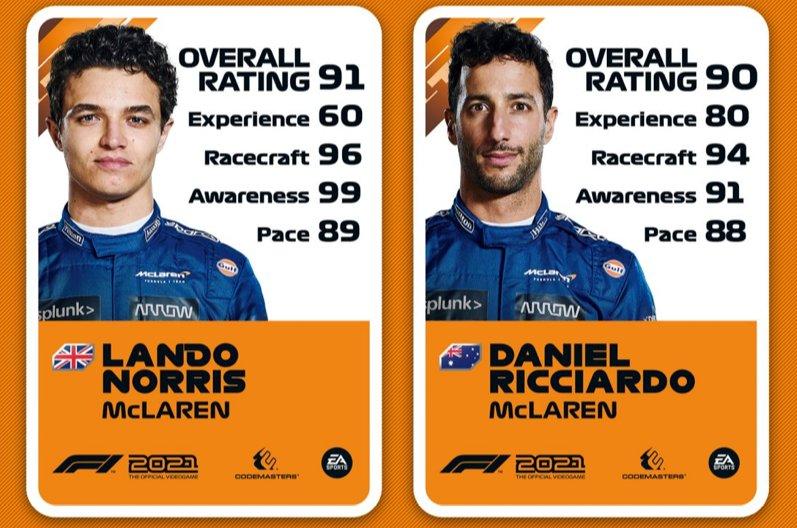 Valoración de Lando Norris y Daniel Ricciardo en F1 2021