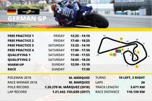 German GP - TV schedule in India