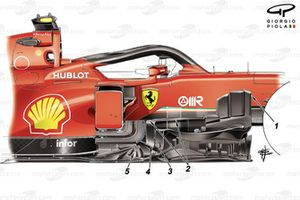 Ferrari SF1000 new bargeboard detail