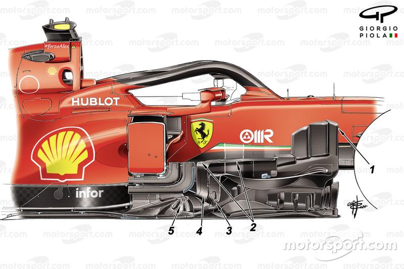 Ferrari SF1000 new bargeboard detail