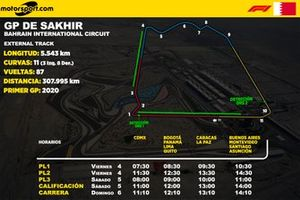 Horarios para Latinoamérica del GP de Sakhir de F1