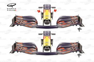 confronto alettoni anteriori Red Bull Racing RB 16
