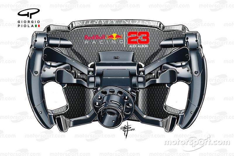 Руль Red Bull Racing RB15 Александра Элбона