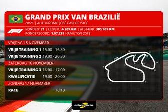 Tijdschema Formule 1 Grand Prix van Brazilië 2019