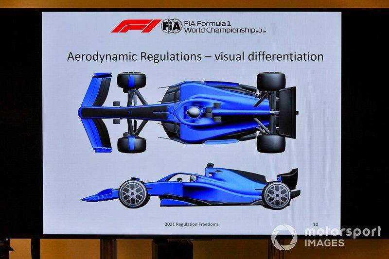 F1-Regeln 2021