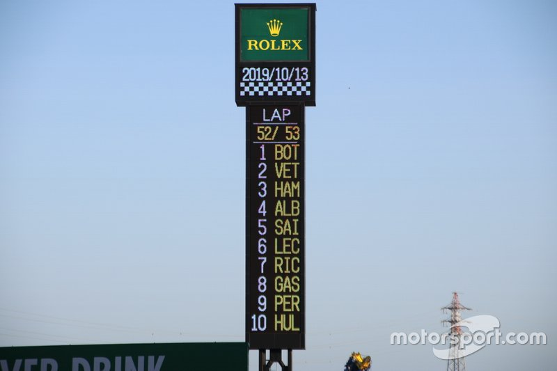 Leader board, Suzuka circuit