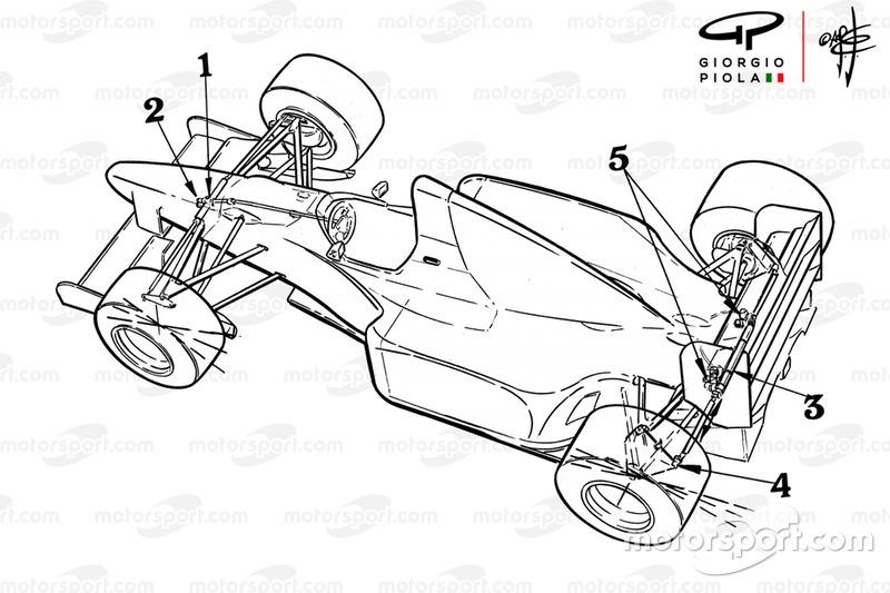 Benetton B193