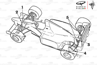 Схема Benetton B193