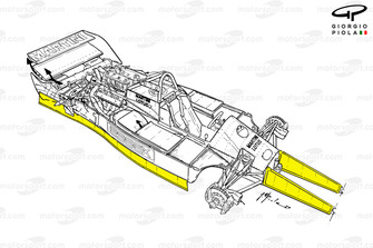 Lotus 80 overview