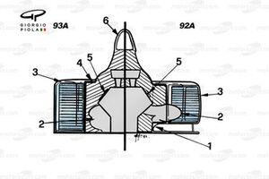 Сравнение Ferrari F92A и F93A