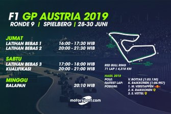 Jadwal F1 GP Austria 2019