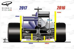 2016/2017 rear comparison