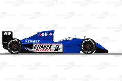 La Ligier JS39B pilotée par Michael Schumacher en essais en 1994<br/> Reproduction interdite, exclus