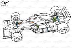 Williams FW14B active suspension