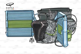 Moteur Mercedes FO110J, notez la position du réservoir d'huile à l'avant du moteur