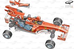 Vue explosée de la Ferrari F2003-GA