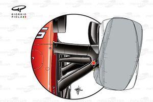 Ferrari SF15-T front suspension design