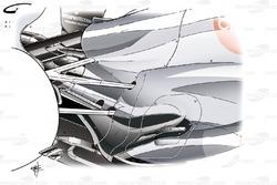 Nouveaux échappements de la Sauber C32