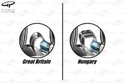 Сравнения разных модификаций «сиденья для обезьянки» Mercedes F1 W07