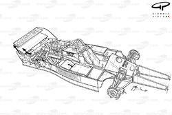 Lotus 80 1979 года