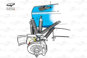 Benetton B199 1999 front brake and suspension