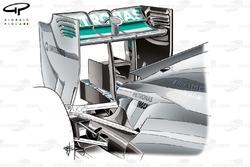 DUPLICATA : Le monkey seat de la Mercedes W05