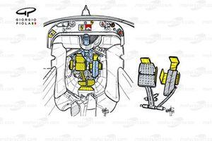 Ferrari F399 (650) 1999 Schumacher cockpit and pedals