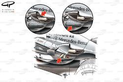 McLaren MP4-19 2004 sidepod cooling development