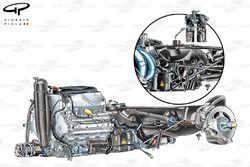 KERS de la Red Bull RB5