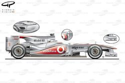 McLaren MP4-25 side view (older specification insets)