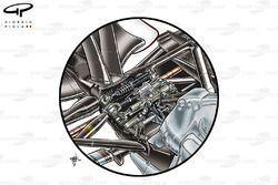 DUPLICATE: Ferrari F10 rear suspension