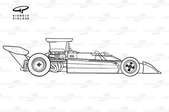 Vue latérale de la Surtees TS14A
