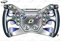 Volant de la Red Bull RB7