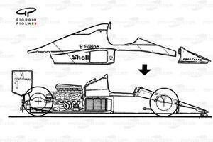 McLaren MP4-5 1989 года