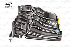 Закрылки измененной формы на переднем антикрыле Force India VJM09. Новая конфигурация отмечена желты
